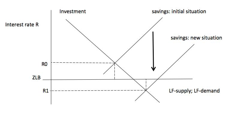 Economics Books: A - B